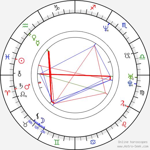 Theresa Villiers astro natal birth chart, Theresa Villiers horoscope, astrology