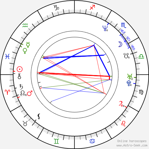 Tomáš Holý birth chart, Tomáš Holý astro natal horoscope, astrology