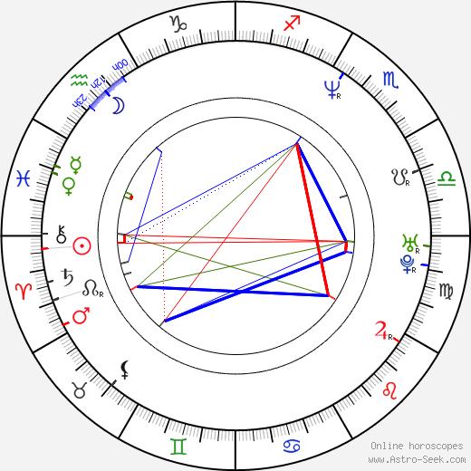 Verónica Vieyra tema natale, oroscopo, Verónica Vieyra oroscopi gratuiti, astrologia