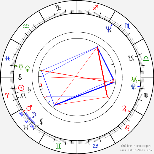 Wes Williams astro natal birth chart, Wes Williams horoscope, astrology