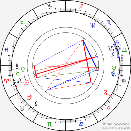 Alicia Coppola astro natal birth chart, Alicia Coppola horoscope, astrology