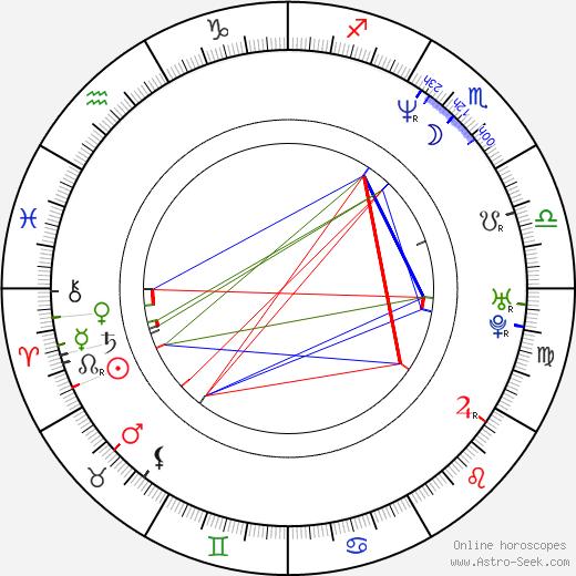 Anthony Michael Hall astro natal birth chart, Anthony Michael Hall horoscope, astrology