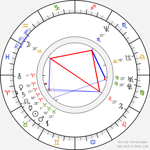 Christian Hoff birth chart, biography, wikipedia 2019, 2020