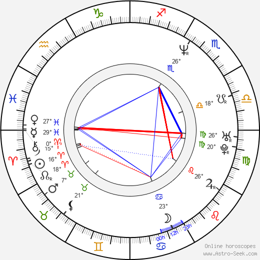 Doug Ellin birth chart, biography, wikipedia 2019, 2020