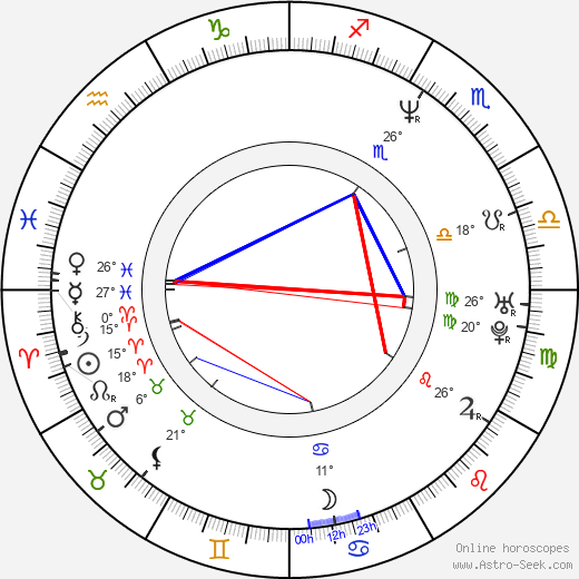 Harry Elfont birth chart, biography, wikipedia 2019, 2020