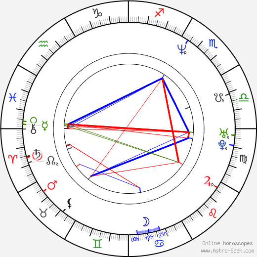Harry Elfont birth chart, Harry Elfont astro natal horoscope, astrology