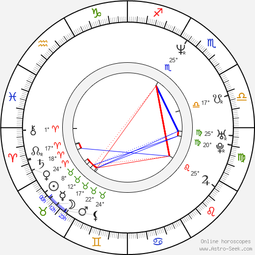 Howard Donald birth chart, biography, wikipedia 2019, 2020