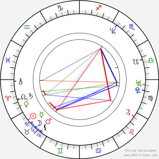 Howard Donald astro natal birth chart, Howard Donald horoscope, astrology