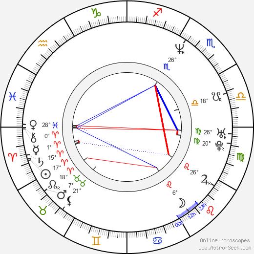 Jack Kyle birth chart, biography, wikipedia 2019, 2020