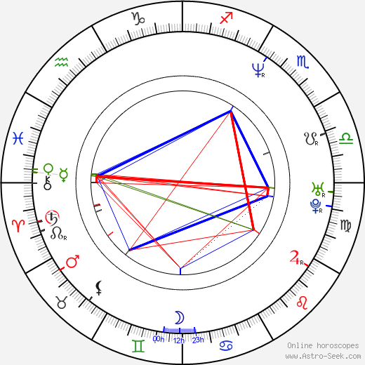Jennifer Chambers Lynch astro natal birth chart, Jennifer Chambers Lynch horoscope, astrology