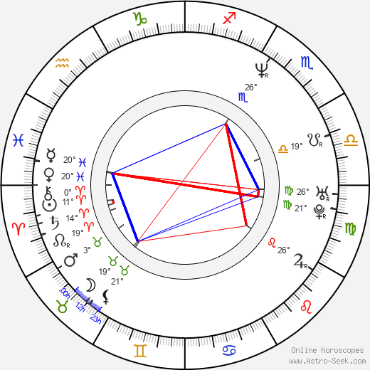 Julia Boutros birth chart, biography, wikipedia 2018, 2019
