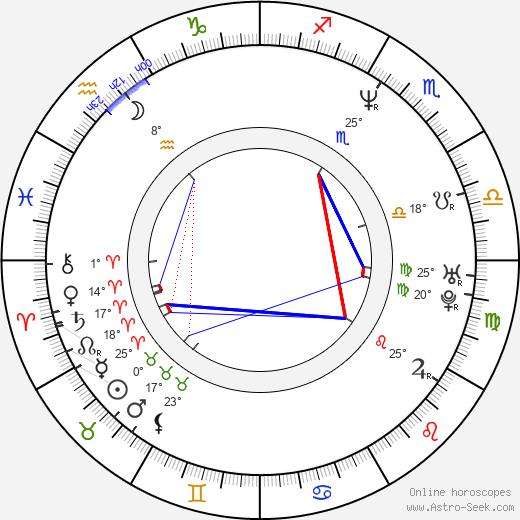 Kazuaki Kiriya birth chart, biography, wikipedia 2019, 2020