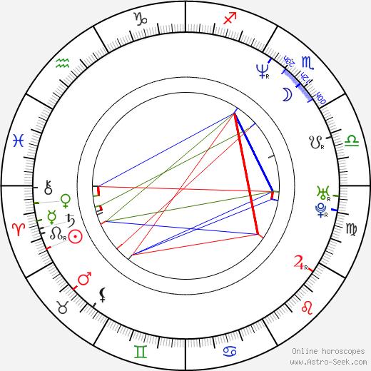Kirsi Liimatainen astro natal birth chart, Kirsi Liimatainen horoscope, astrology