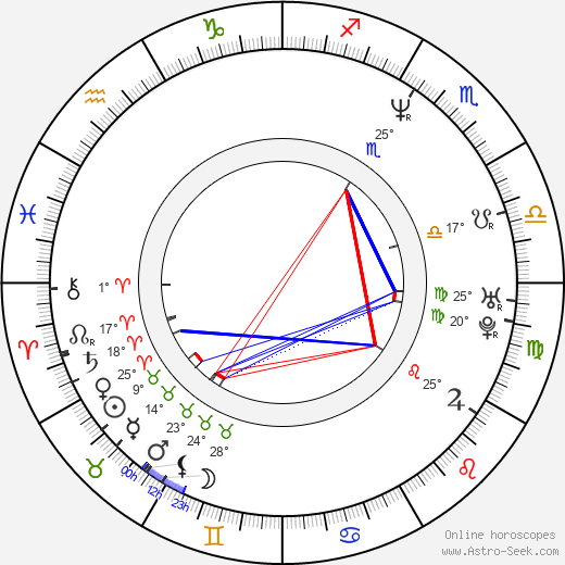 Michael Niavarani birth chart, biography, wikipedia 2018, 2019