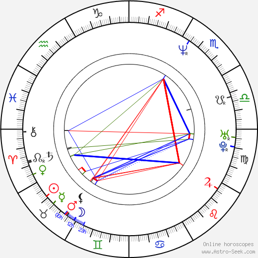 Michael Niavarani astro natal birth chart, Michael Niavarani horoscope, astrology