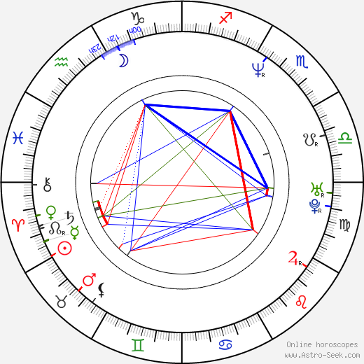 Michal Penk birth chart, Michal Penk astro natal horoscope, astrology
