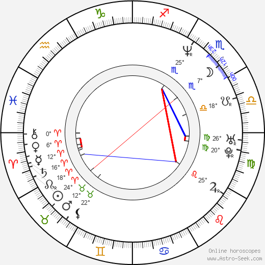 Nai-Hoi Yau birth chart, biography, wikipedia 2019, 2020
