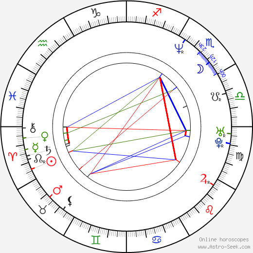 Nai-Hoi Yau astro natal birth chart, Nai-Hoi Yau horoscope, astrology