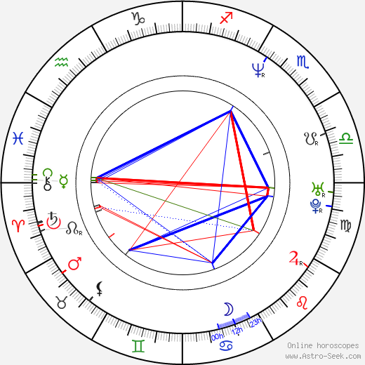 Oliver Korittke tema natale, oroscopo, Oliver Korittke oroscopi gratuiti, astrologia