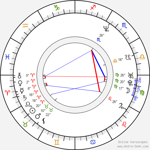 Orlando Jones birth chart, biography, wikipedia 2020, 2021