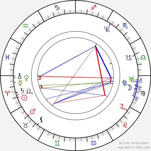 Orlando Jones birth chart, Orlando Jones astro natal horoscope, astrology