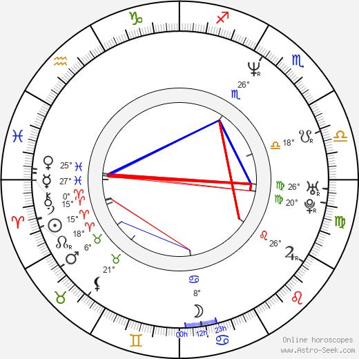 Paula Cole birth chart, biography, wikipedia 2020, 2021
