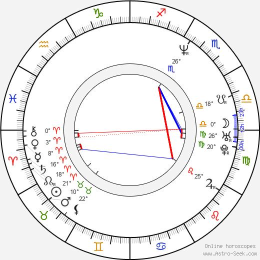 Pit Passarell birth chart, biography, wikipedia 2020, 2021