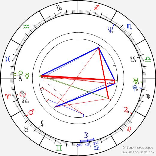 Stewart Lee astro natal birth chart, Stewart Lee horoscope, astrology