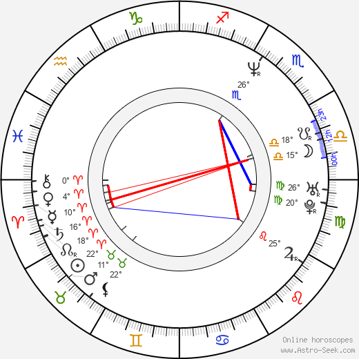 Tracy Vilar birth chart, biography, wikipedia 2019, 2020