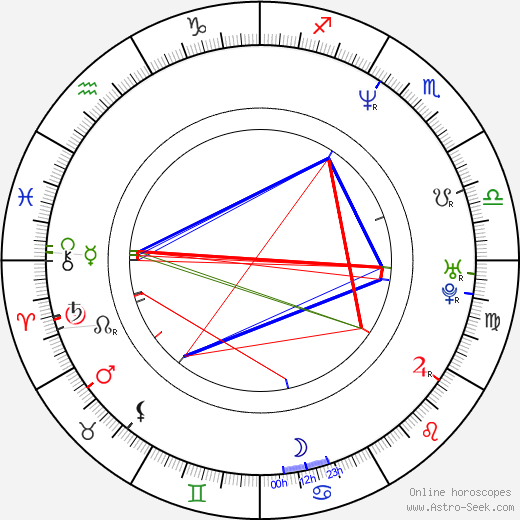 Troy Taylor birth chart, Troy Taylor astro natal horoscope, astrology