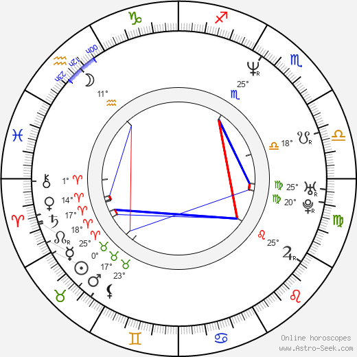 William deVry birth chart, biography, wikipedia 2019, 2020