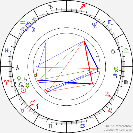 William deVry astro natal birth chart, William deVry horoscope, astrology