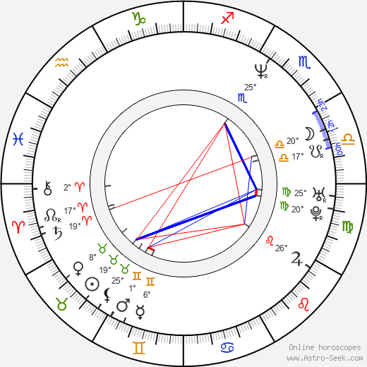 Al Murray birth chart, biography, wikipedia 2019, 2020