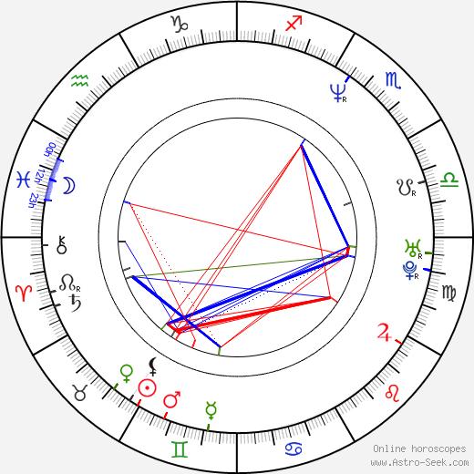 Aleksandr Kasatkin день рождения гороскоп, Aleksandr Kasatkin Натальная карта онлайн
