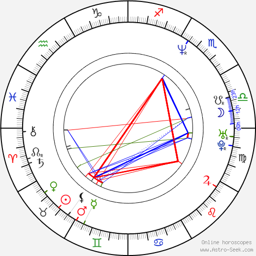 David Benoit astro natal birth chart, David Benoit horoscope, astrology