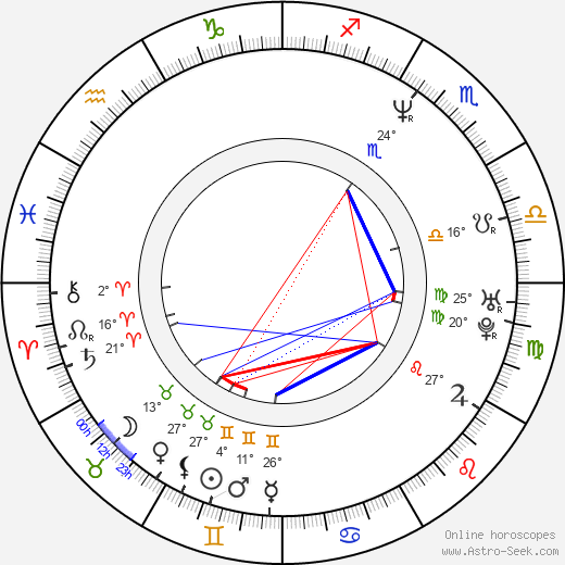 Demet Oran birth chart, biography, wikipedia 2020, 2021