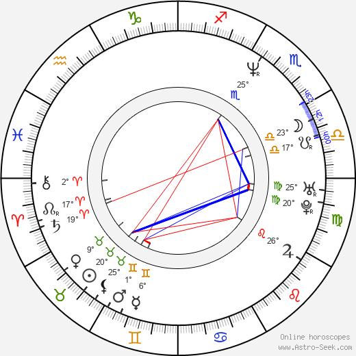 Erik Palladino birth chart, biography, wikipedia 2018, 2019