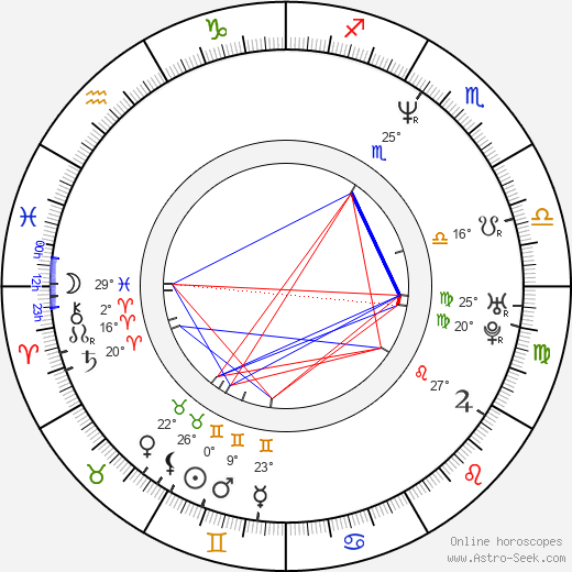 Evan Georgiades birth chart, biography, wikipedia 2020, 2021