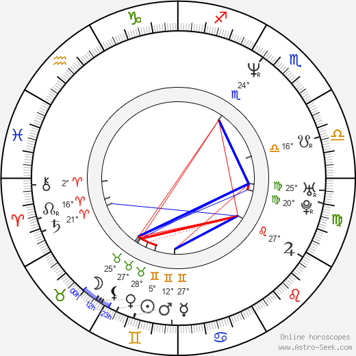 Fernando León de Aranoa birth chart, biography, wikipedia 2020, 2021