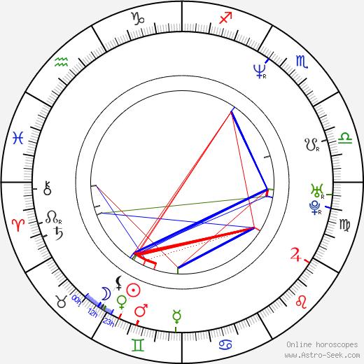Fernando León de Aranoa astro natal birth chart, Fernando León de Aranoa horoscope, astrology