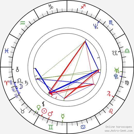 Guinevere Turner birth chart, Guinevere Turner astro natal horoscope, astrology
