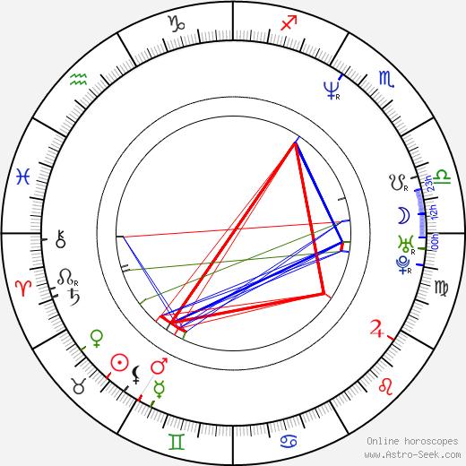 Hardy Krüger Jr. astro natal birth chart, Hardy Krüger Jr. horoscope, astrology