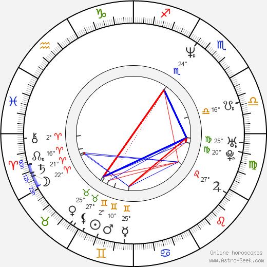 John Ortiz birth chart, biography, wikipedia 2018, 2019