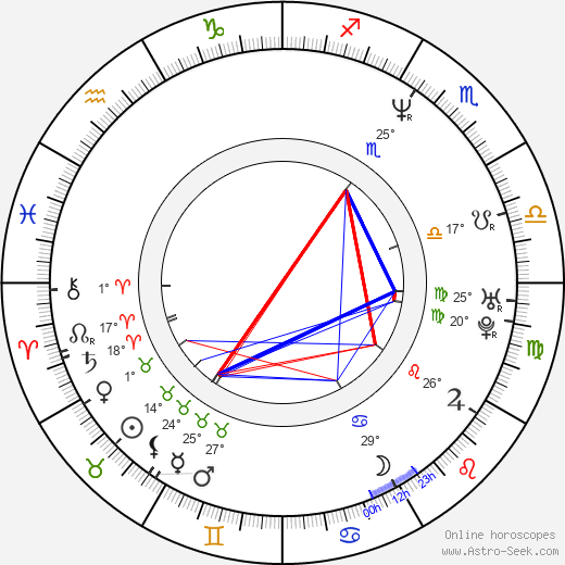 Julian Barratt birth chart, biography, wikipedia 2019, 2020