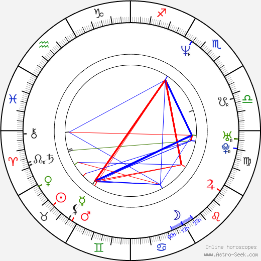Julian Barratt astro natal birth chart, Julian Barratt horoscope, astrology