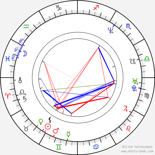 Kyle Eastwood birth chart, Kyle Eastwood astro natal horoscope, astrology
