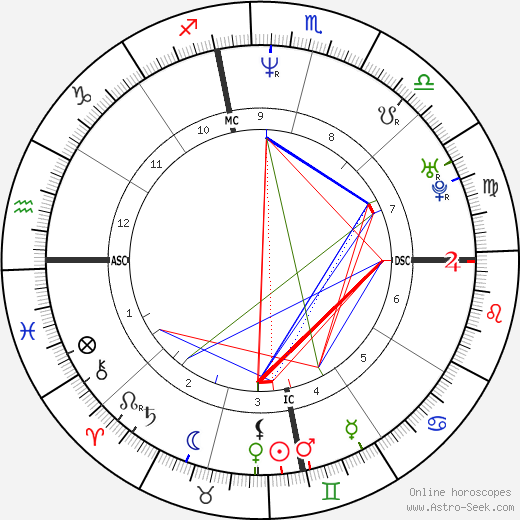Laurent Khaiat birth chart, Laurent Khaiat astro natal horoscope, astrology