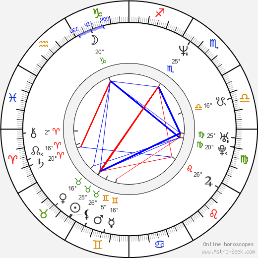 Maja Blagdan birth chart, biography, wikipedia 2019, 2020