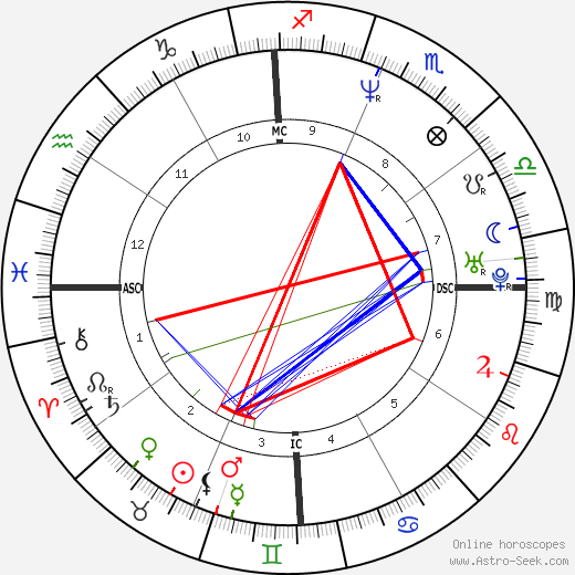 Marie-Jose Perec astro natal birth chart, Marie-Jose Perec horoscope, astrology
