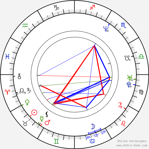 Nina Paley день рождения гороскоп, Nina Paley Натальная карта онлайн